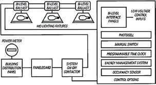 hid fixture photocell wiring diagram hid wiring diagrams