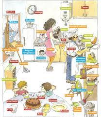 vocabulaire en cuisine épinglé par pérez sur la cuisine fle