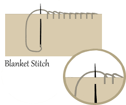 How To Do Blind Hem Stitch By Hand Basic Hand Sewing Yesterday U0027s Thimble