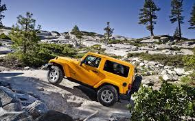 jeep landi ultra hd 4k jeep wallpapers hd desktop backgrounds 3840x2400