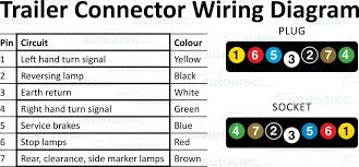 2 pin plug wiring diagram gilo s blog third party kenwood