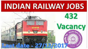 latest south eastern central railway requirement railways jobs