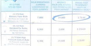 cooper mercury vapor area light lighting fixtures amazon com