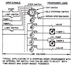 power systems design reference relay handbook electrical symbols