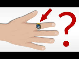 mens rings finger images How to wear a ring rings and finger symbolism quick video jpg