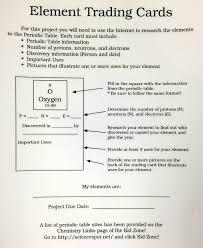 periodic table basics cards answers argumentative essay topics 700 most interesting essay help