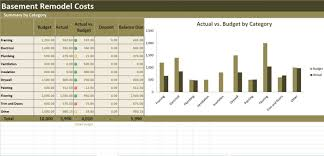 basement remodel costs calculator excel template renovation cost
