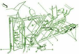 2001 chevy tahoe fuse box diagram u2013 circuit wiring diagrams