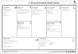 personal business model canvas tool tuzzit