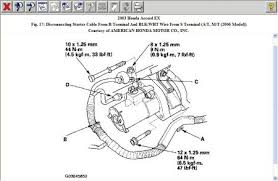 2001 honda accord starter 2003 honda accord starter engine mechanical problem 2003 honda