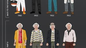 back to the future costume thinking 4th dimensionally back to the future principal costumes