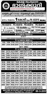 home depot black friday lottery kerala lottery result kerala lottery results karunya plus lottery