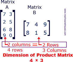 what is multiplication matrix multiplication how to multiply two matrices together 1st