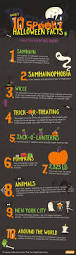 halloween facts facts about halloween glendalehalloween