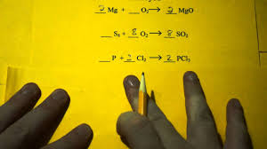 balancing chemical equations synthesis reactions future nurse