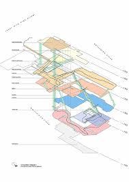Architectural Diagrams Architectural Circulation Diagram Google Search Arc607 Diagram