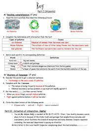 pollution test worksheet free esl printable worksheets made by