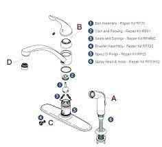 Glacier Bay Kitchen Faucet Parts Exotic Kitchen Faucet Replacement Parts Moen Kitchen Faucet Parts