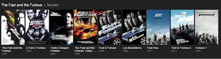 fast and furious 7 review about starcast paul walker cars