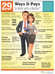 Power Of Attorney For Real Estate by Far Florida Realtor Magazine Current Issue