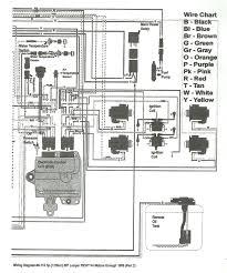 evinrude ficht 175 wiring diagram evinrude ficht power