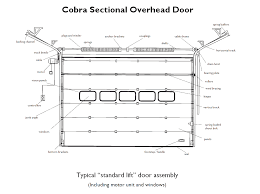 Overhead Door Company Of Houston by Overhead Door Parts U0026 Overhead Garage Door Parts I86 For Your