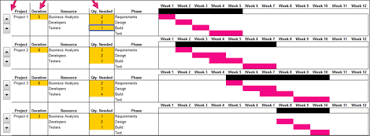 Storage Capacity Planning Spreadsheet by Chart Out Your Staff Capacity With This Handy Tool Blogs
