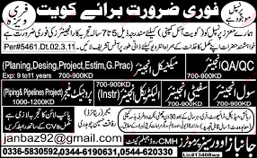 mechanical engineering jobs in dubai for freshers 2013 nissan civil engineer mechanical engineer job opportunity 2018 jobs pakistan