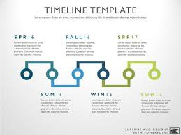 30 best project timelines images on pinterest project timeline