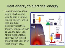 what type of energy is light energy transformation law of conservation of energy the law of