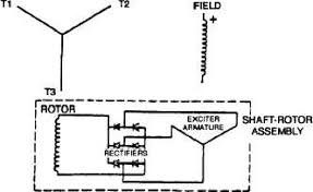 figure 4 10 brushless generator schematic