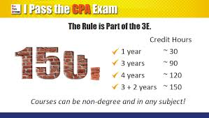 cpa education requirements my latest and complete guide