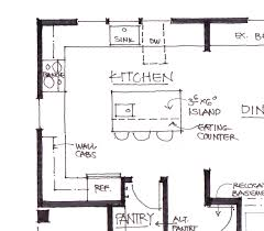 standard kitchen island height standard kitchen island height trends with diions and designs home