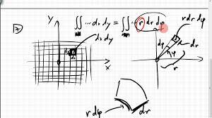 kreisfläche rechner 24 3 integration in polarkoordinaten kreisfläche