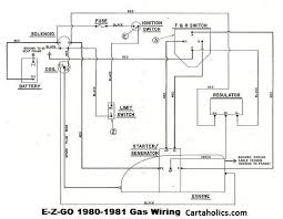 ez go gas golf cart wiring diagram diagram wiring diagrams for