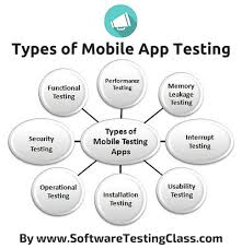 Mobile Application Testing Resume Sample by Tutorial 4 Types Of Mobile App Testing