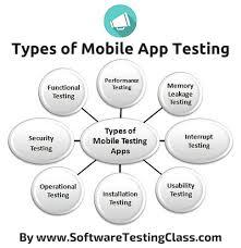 mobile application testing resume mobile application testing