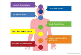 how does color affect mood color affects mood the meaning of colors in mood rings with