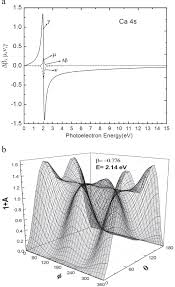 photoionization of ca 4s in a spherical attractive well potential