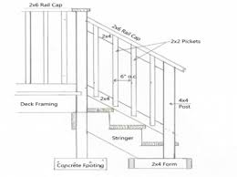 Commercial Handrail Height Code Stair Railing Height Standard A More Decor