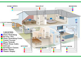 astounding wiring diagram house electrical wiring electrical