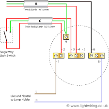 2 way switch wiring diagram carlplant brilliant dimmer floralfrocks