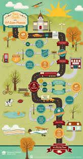 Road Map Of Virginia Va Loan Process A Graphic Road Map To Your Home Loan Benefits