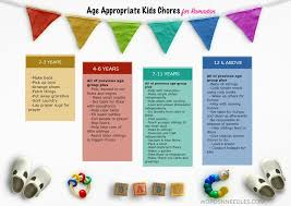 age appropriate chores for kids in ramadan free printable