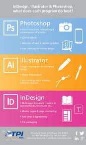 graphic design program 180 best teaching graphic design images on