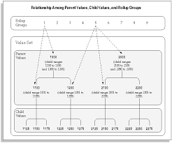 oracle general ledger implementation guide