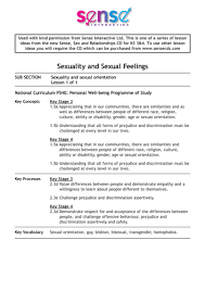 lesson ideas about sexual orientation u0026 homophobia by sexedukation