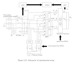 power electronics electrónica de potencia leistungselektronik