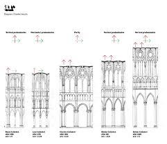 gothic architecture interior diagram home design