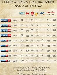 canap en sky sportv mostra jogos em 4 canais veja números da sua operadora